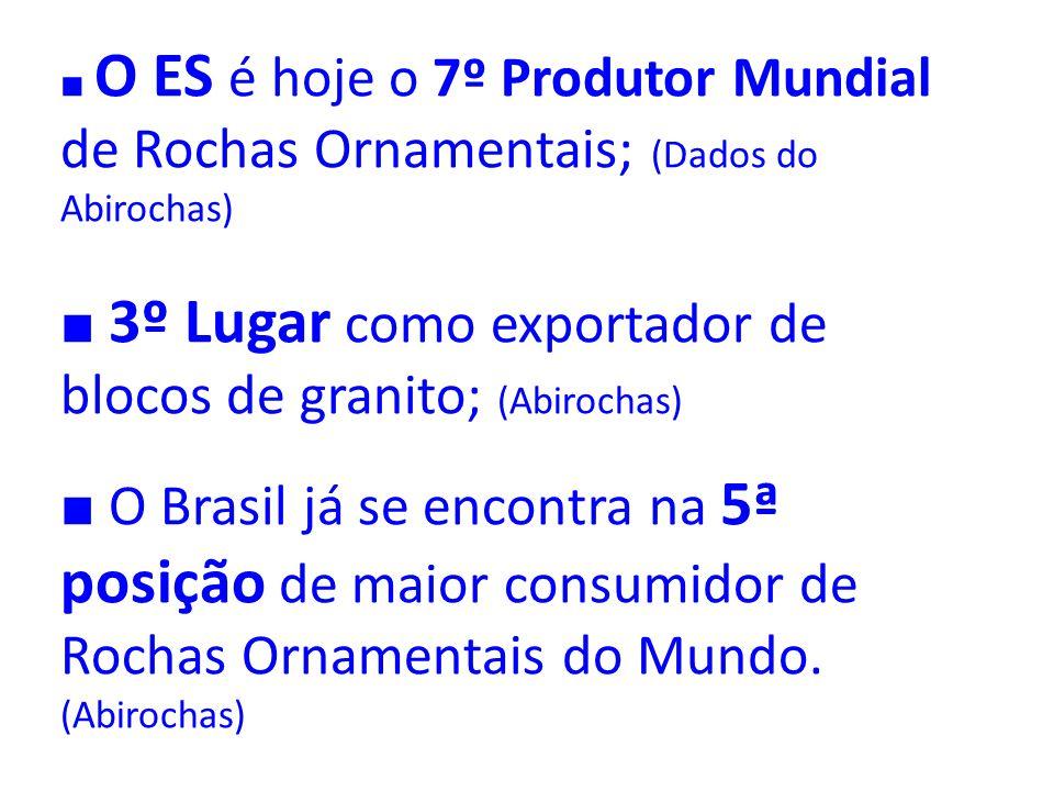 ■ 3º Lugar como exportador de blocos de granito; (Abirochas)