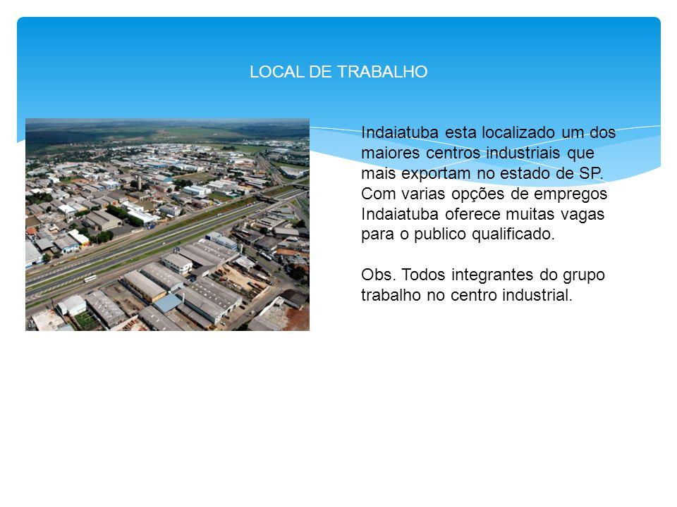 LOCAL DE TRABALHO Indaiatuba esta localizado um dos maiores centros industriais que mais exportam no estado de SP.