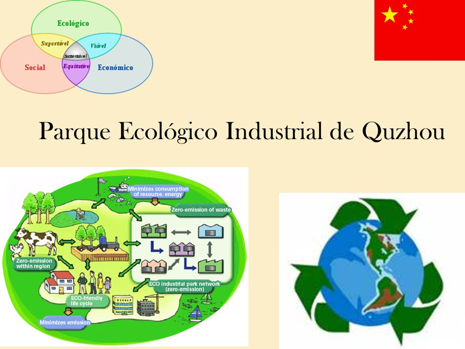 Parque Ecológico Industrial de Quzhou