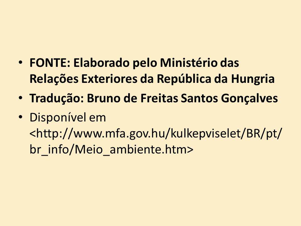 FONTE: Elaborado pelo Ministério das Relações Exteriores da República da Hungria