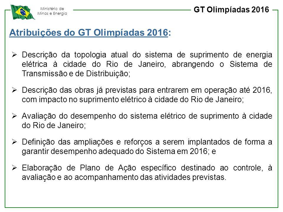Atribuições do GT Olimpíadas 2016: