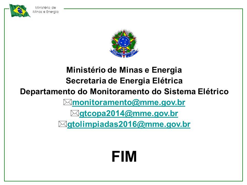 FIM Ministério de Minas e Energia Secretaria de Energia Elétrica