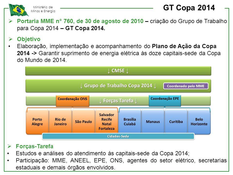 GT Copa 2014 Portaria MME n° 760, de 30 de agosto de 2010 – criação do Grupo de Trabalho para Copa 2014 – GT Copa 2014.