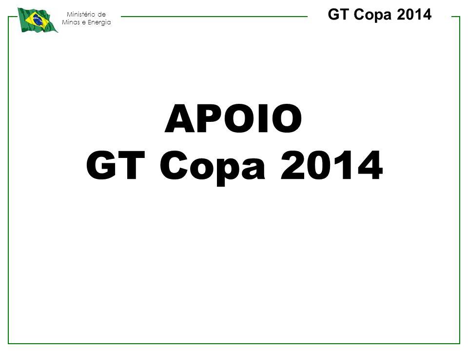 GT Copa 2014 APOIO GT Copa 2014