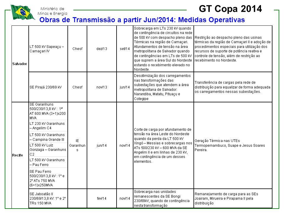 Obras de Transmissão a partir Jun/2014: Medidas Operativas