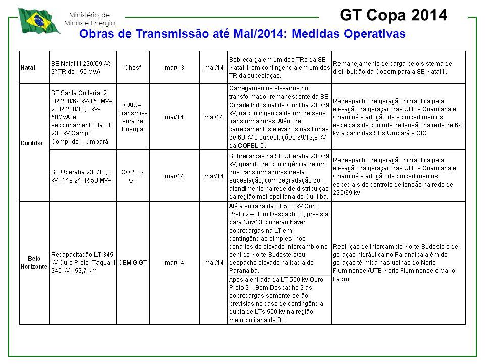 Obras de Transmissão até Mai/2014: Medidas Operativas