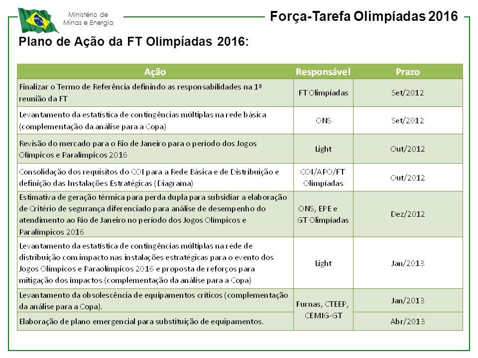Força-Tarefa Olimpíadas 2016
