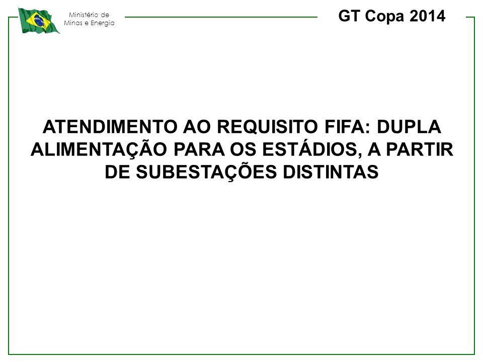GT Copa 2014 ATENDIMENTO AO REQUISITO FIFA: DUPLA ALIMENTAÇÃO PARA OS ESTÁDIOS, A PARTIR DE SUBESTAÇÕES DISTINTAS.