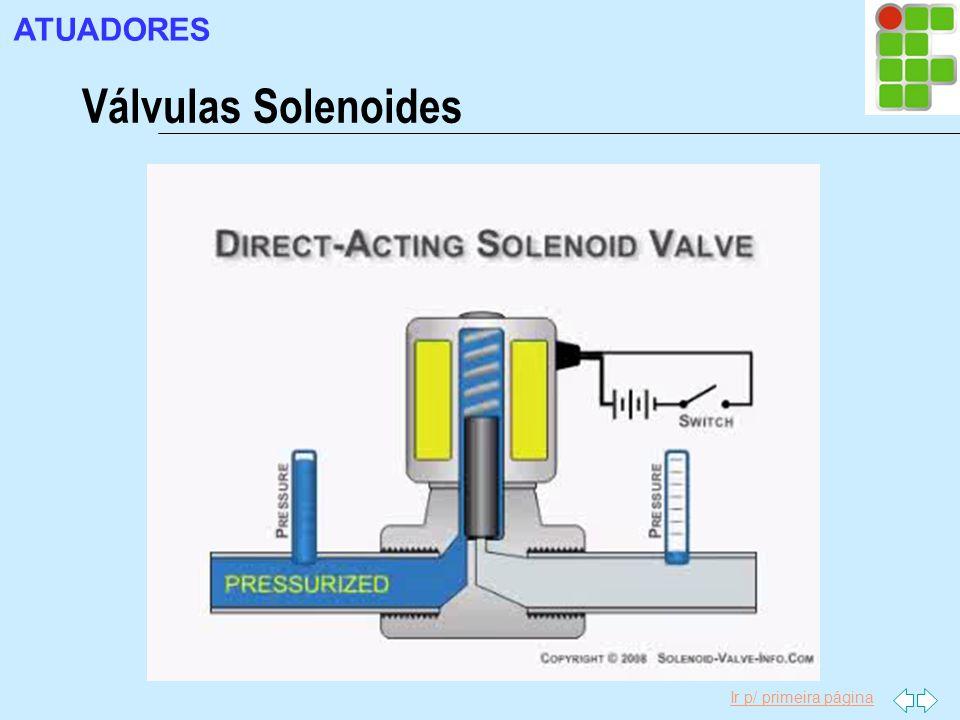 ATUADORES Válvulas Solenoides