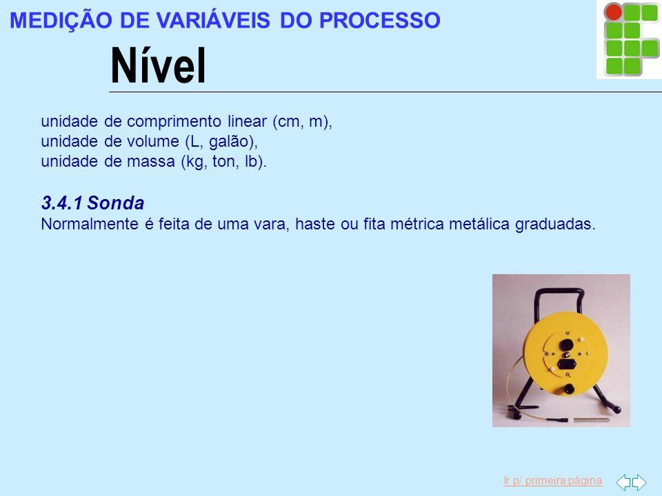 Nível MEDIÇÃO DE VARIÁVEIS DO PROCESSO 3.4.1 Sonda