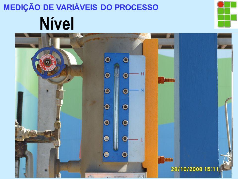 Nível MEDIÇÃO DE VARIÁVEIS DO PROCESSO 3.4.2 Visor de Nível