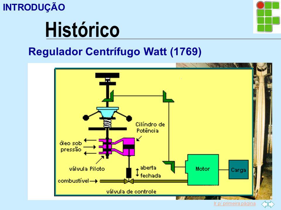 INTRODUÇÃO Histórico Regulador Centrífugo Watt (1769)