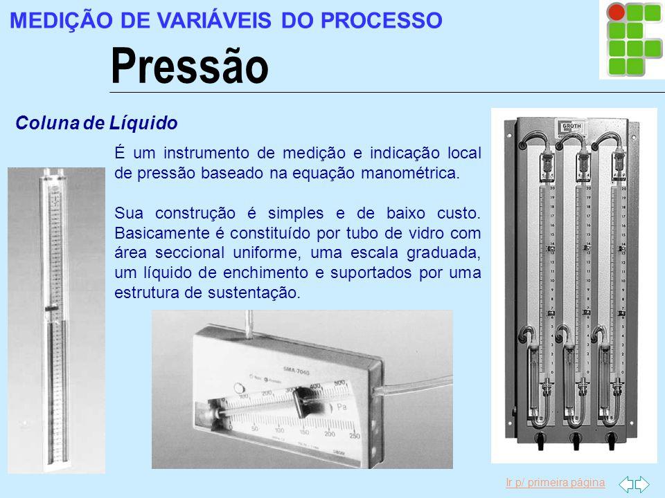 Pressão MEDIÇÃO DE VARIÁVEIS DO PROCESSO Coluna de Líquido