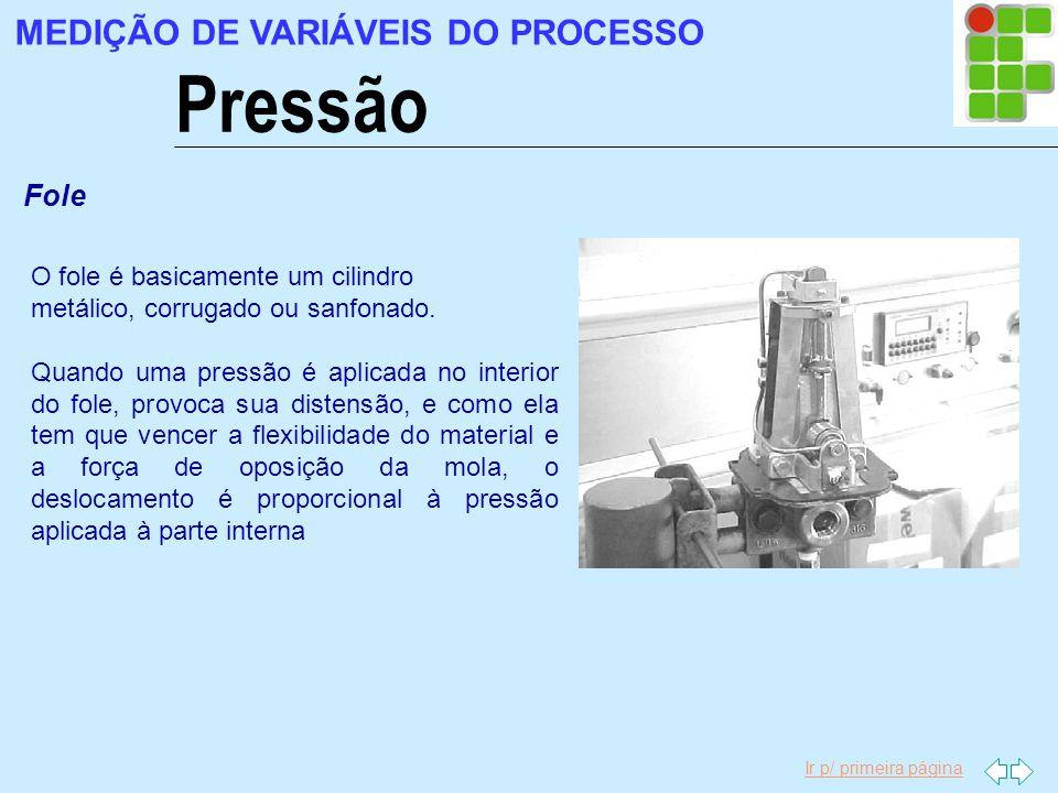 Pressão MEDIÇÃO DE VARIÁVEIS DO PROCESSO Fole
