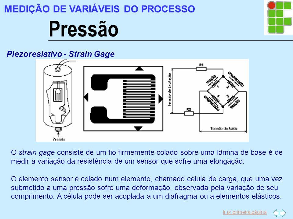 Pressão MEDIÇÃO DE VARIÁVEIS DO PROCESSO Piezoresistivo - Strain Gage