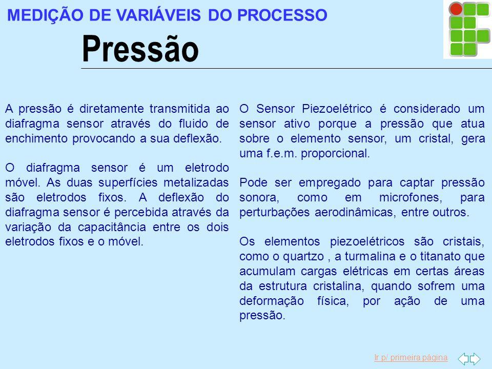 Pressão MEDIÇÃO DE VARIÁVEIS DO PROCESSO Piezoelétrico Capacititvo