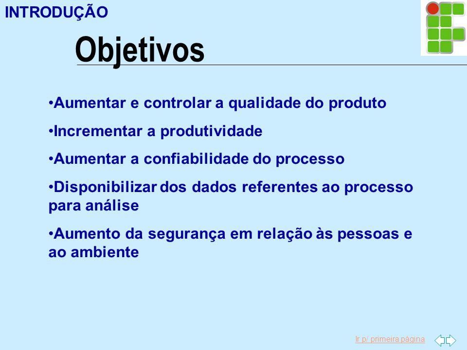 Objetivos INTRODUÇÃO Aumentar e controlar a qualidade do produto