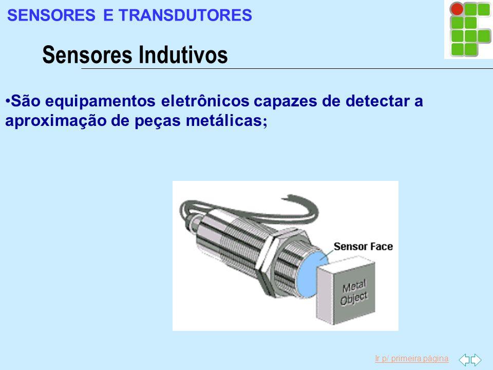 Sensores Indutivos SENSORES E TRANSDUTORES