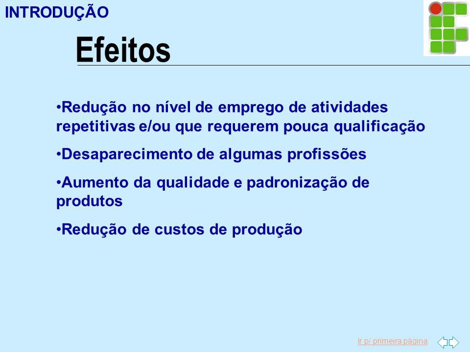 INTRODUÇÃO Efeitos. Redução no nível de emprego de atividades repetitivas e/ou que requerem pouca qualificação.