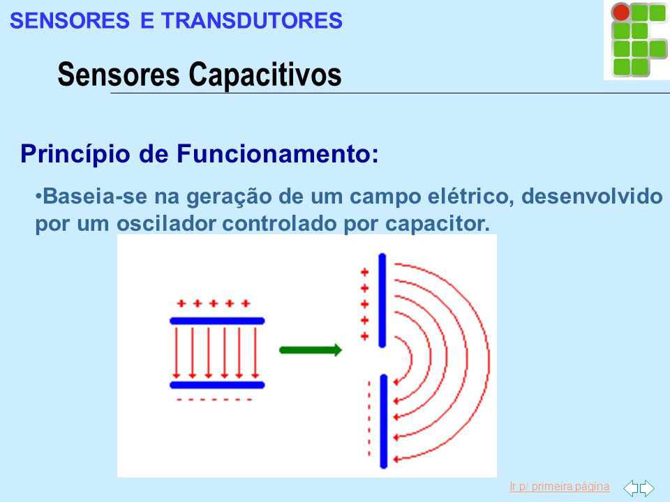 Sensores Capacitivos Princípio de Funcionamento: