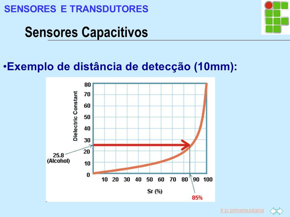 Sensores Capacitivos Exemplo de distância de detecção (10mm):