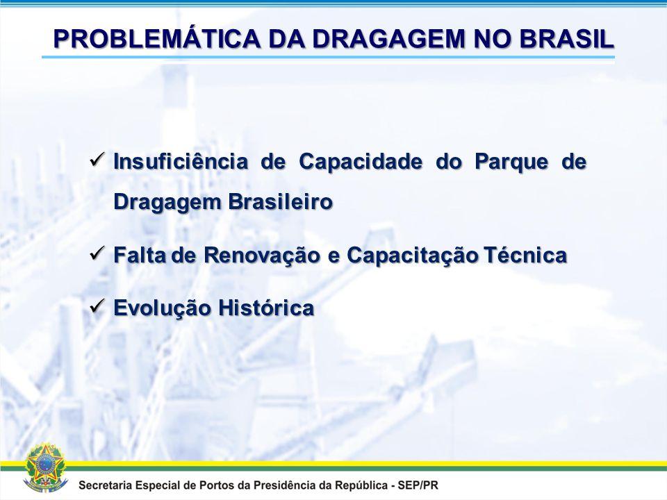PROBLEMÁTICA DA DRAGAGEM NO BRASIL