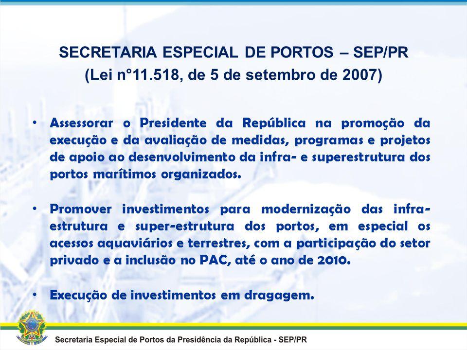 SECRETARIA ESPECIAL DE PORTOS – SEP/PR