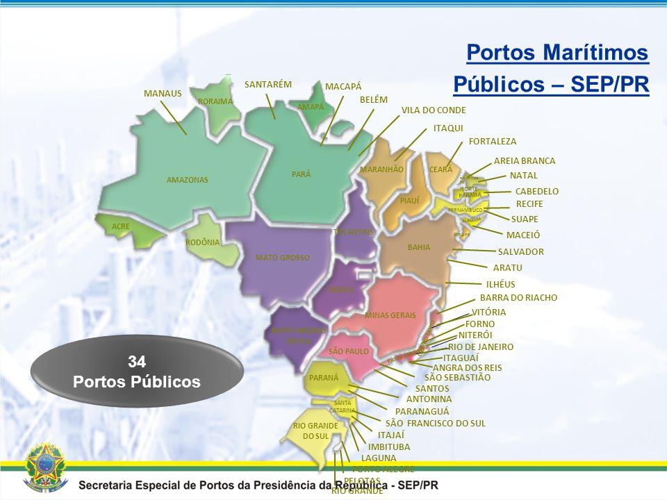 Portos Marítimos Públicos – SEP/PR