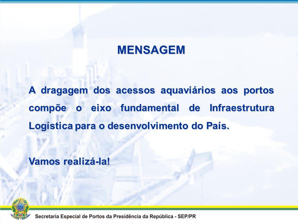 MENSAGEM A dragagem dos acessos aquaviários aos portos compõe o eixo fundamental de Infraestrutura Logística para o desenvolvimento do País.