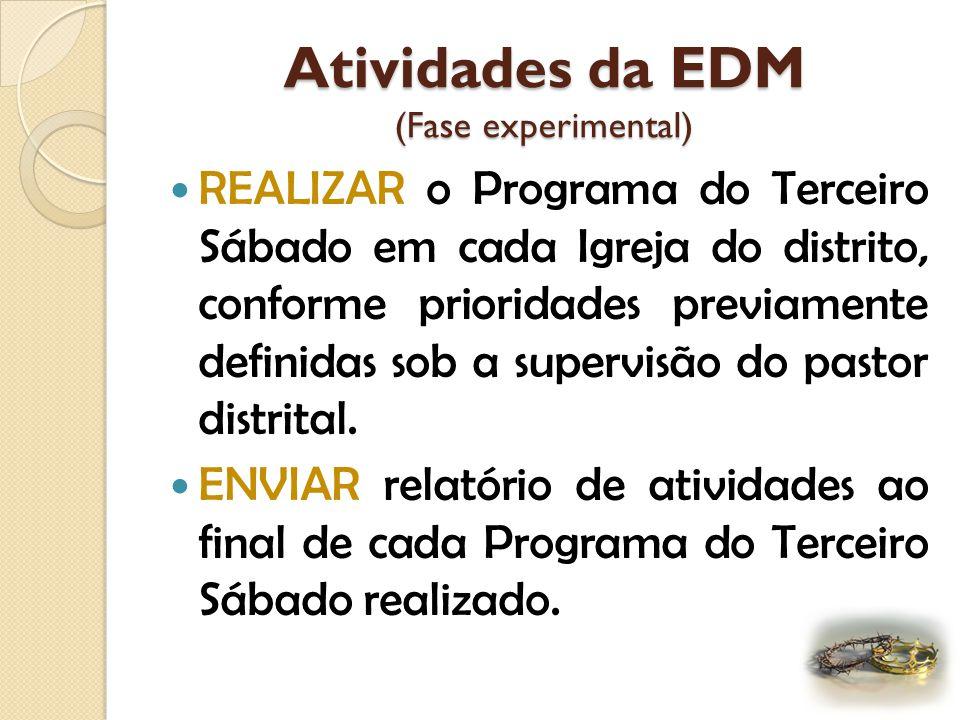Atividades da EDM (Fase experimental)