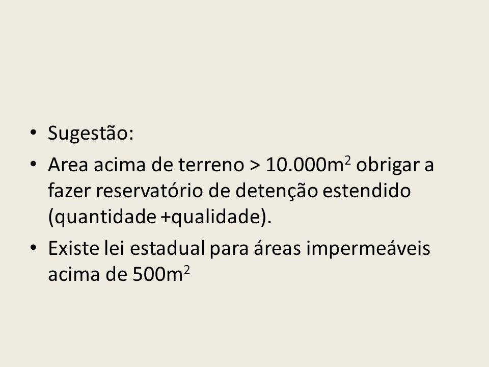 Sugestão: Area acima de terreno > 10.000m2 obrigar a fazer reservatório de detenção estendido (quantidade +qualidade).