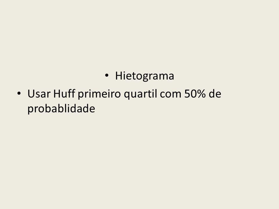 Hietograma Usar Huff primeiro quartil com 50% de probablidade