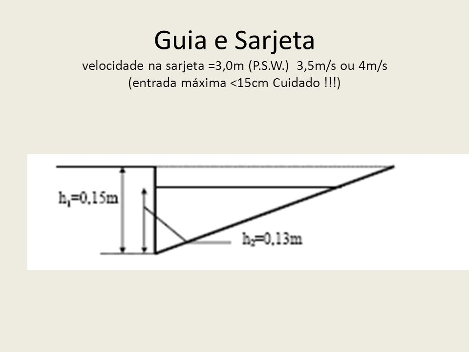 Guia e Sarjeta velocidade na sarjeta =3,0m (P. S. W