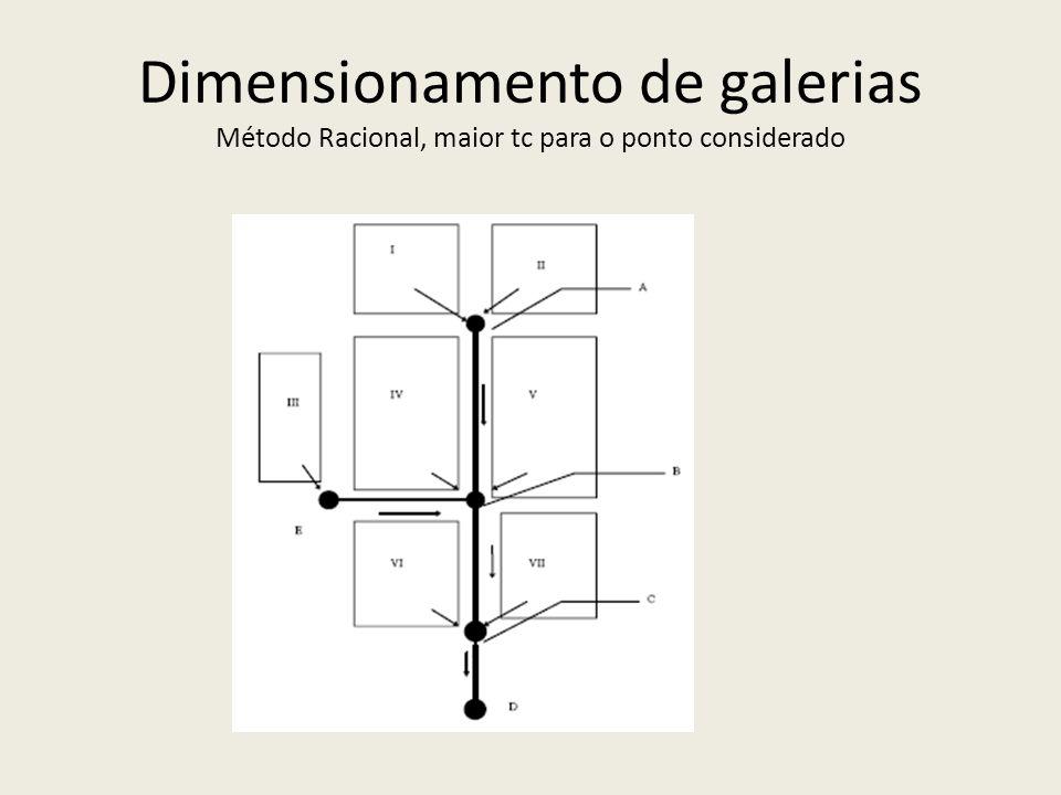 Dimensionamento de galerias Método Racional, maior tc para o ponto considerado