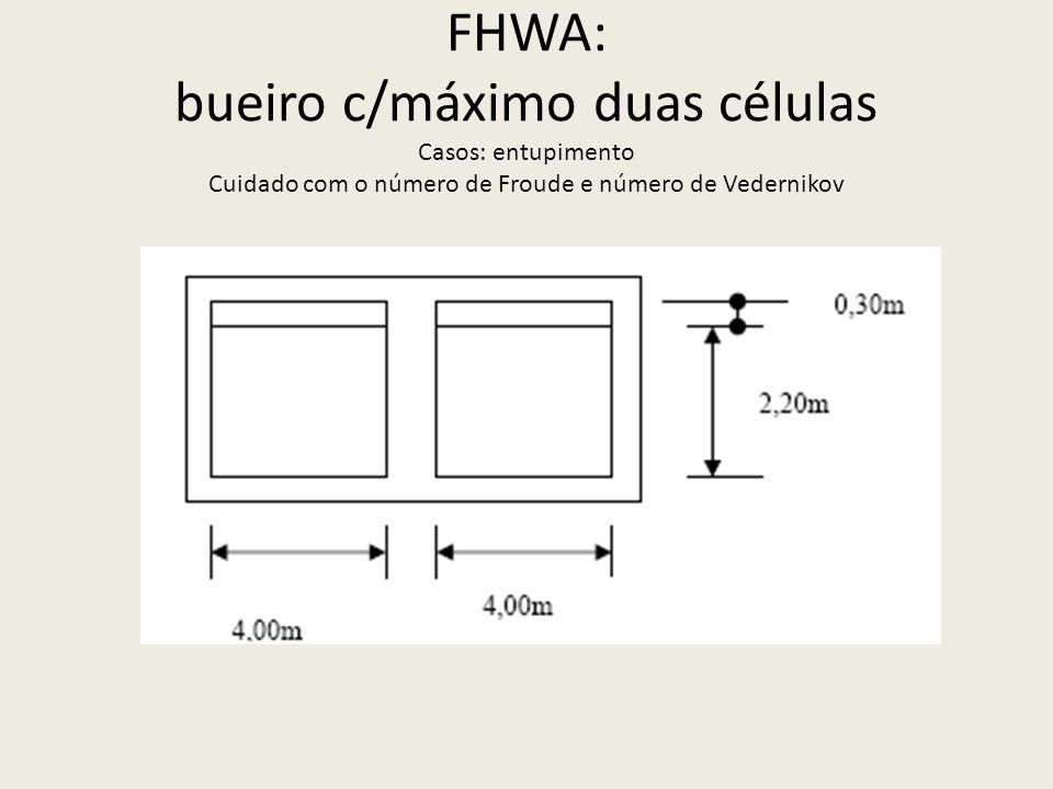 FHWA: bueiro c/máximo duas células Casos: entupimento Cuidado com o número de Froude e número de Vedernikov