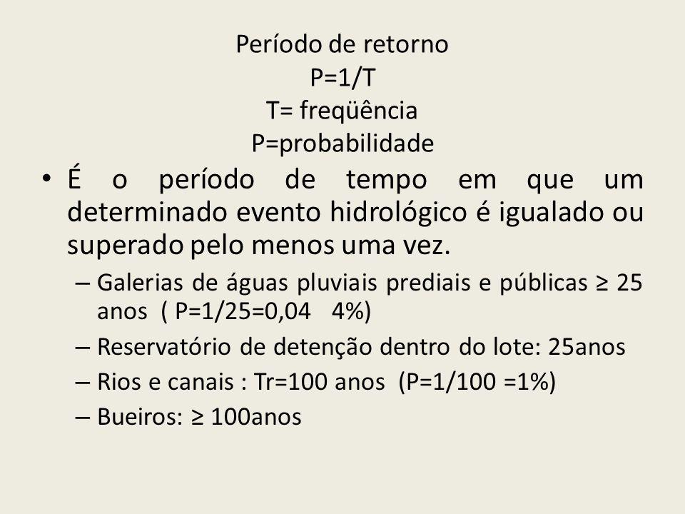 Período de retorno P=1/T T= freqüência P=probabilidade