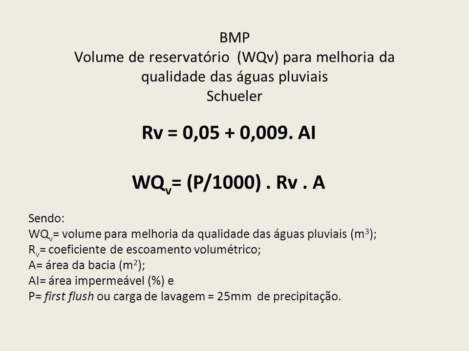 BMP Volume de reservatório (WQv) para melhoria da qualidade das águas pluviais Schueler
