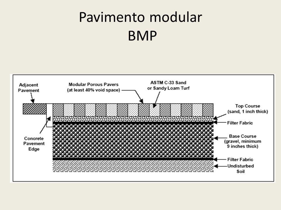 Pavimento modular BMP