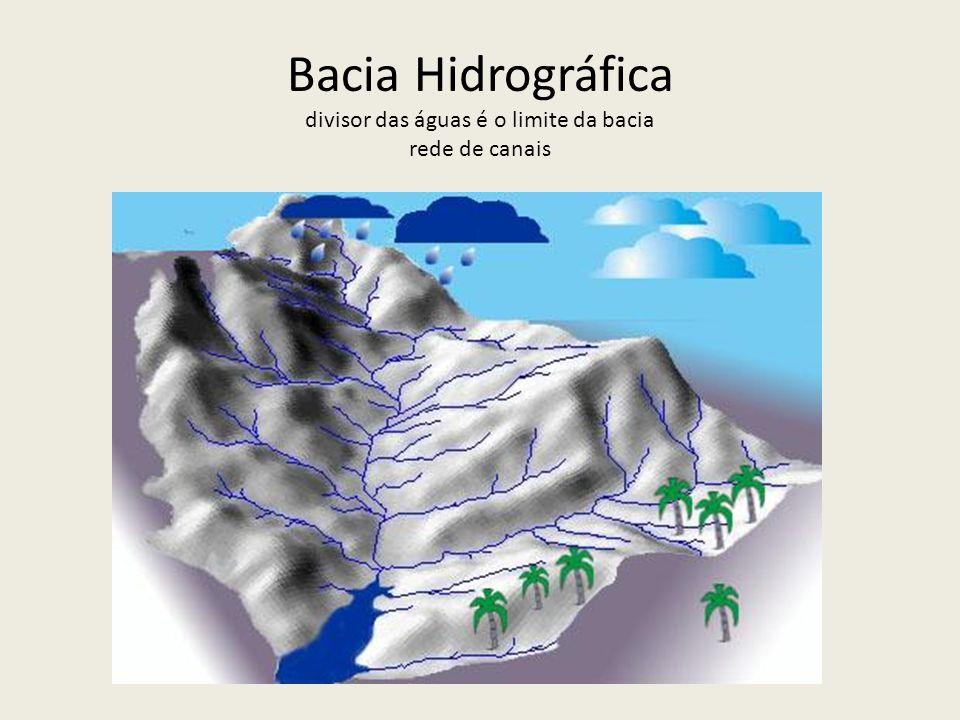 Bacia Hidrográfica divisor das águas é o limite da bacia rede de canais