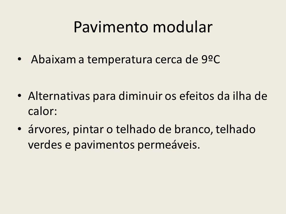 Pavimento modular Abaixam a temperatura cerca de 9ºC