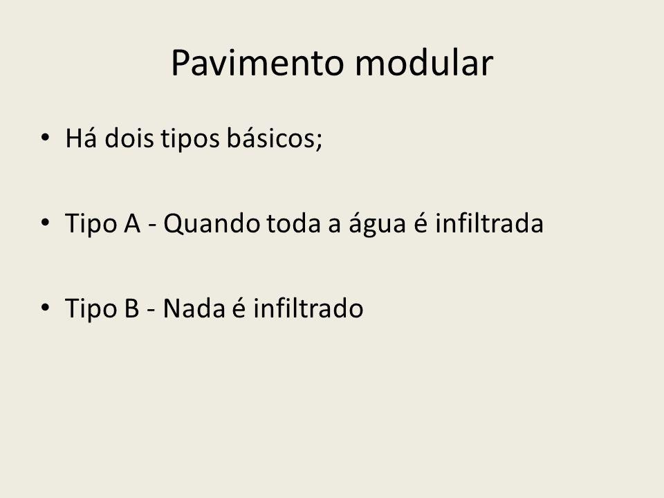 Pavimento modular Há dois tipos básicos;