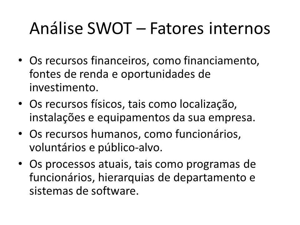 Análise SWOT – Fatores internos