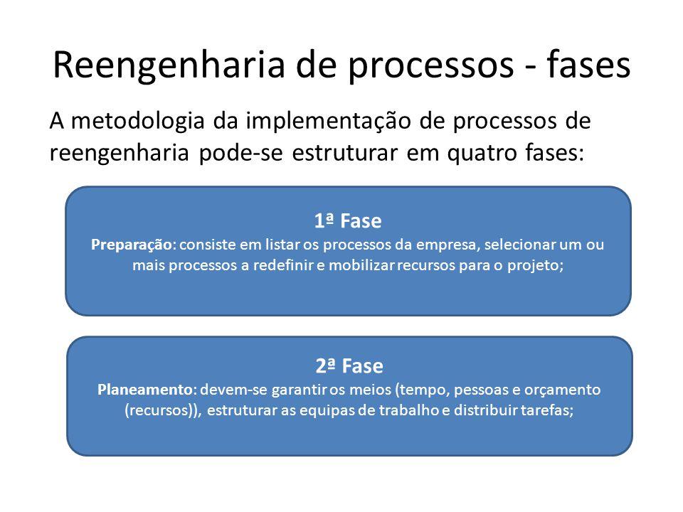 Reengenharia de processos - fases