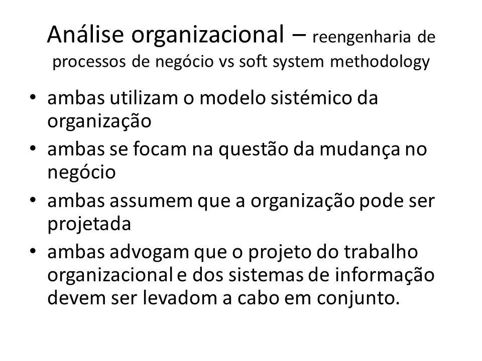 Análise organizacional – reengenharia de processos de negócio vs soft system methodology