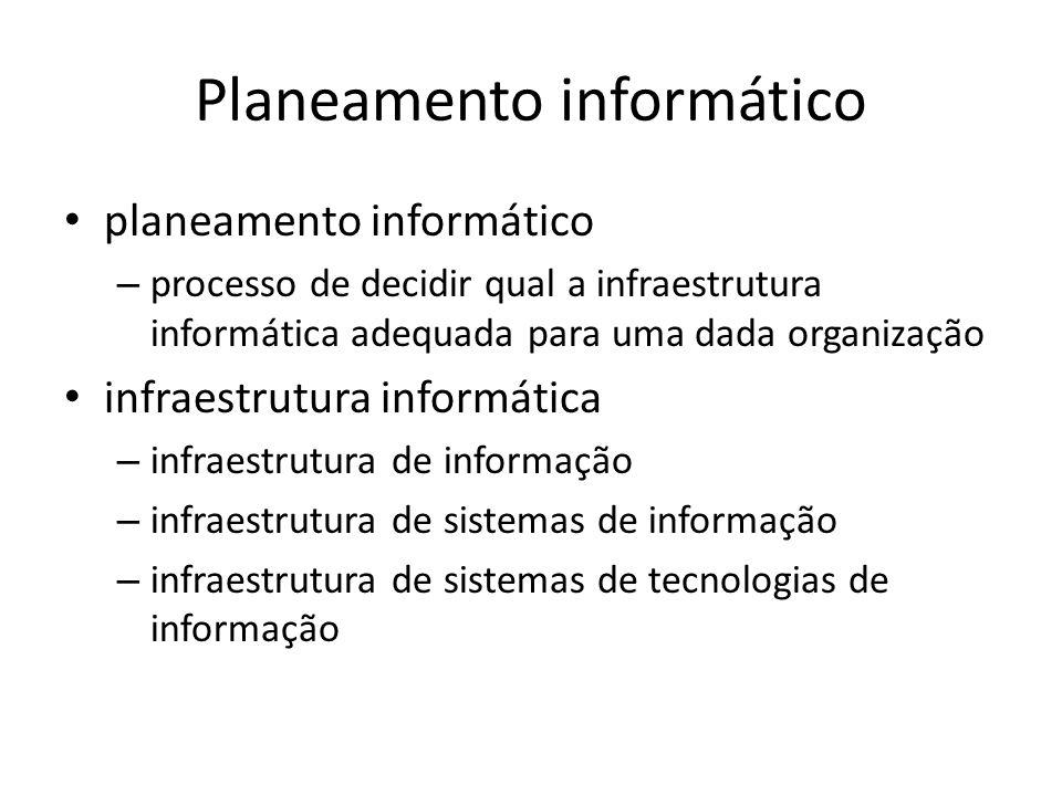 Planeamento informático