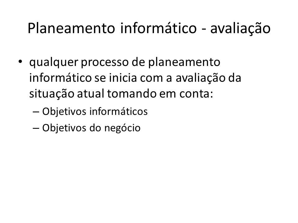 Planeamento informático - avaliação