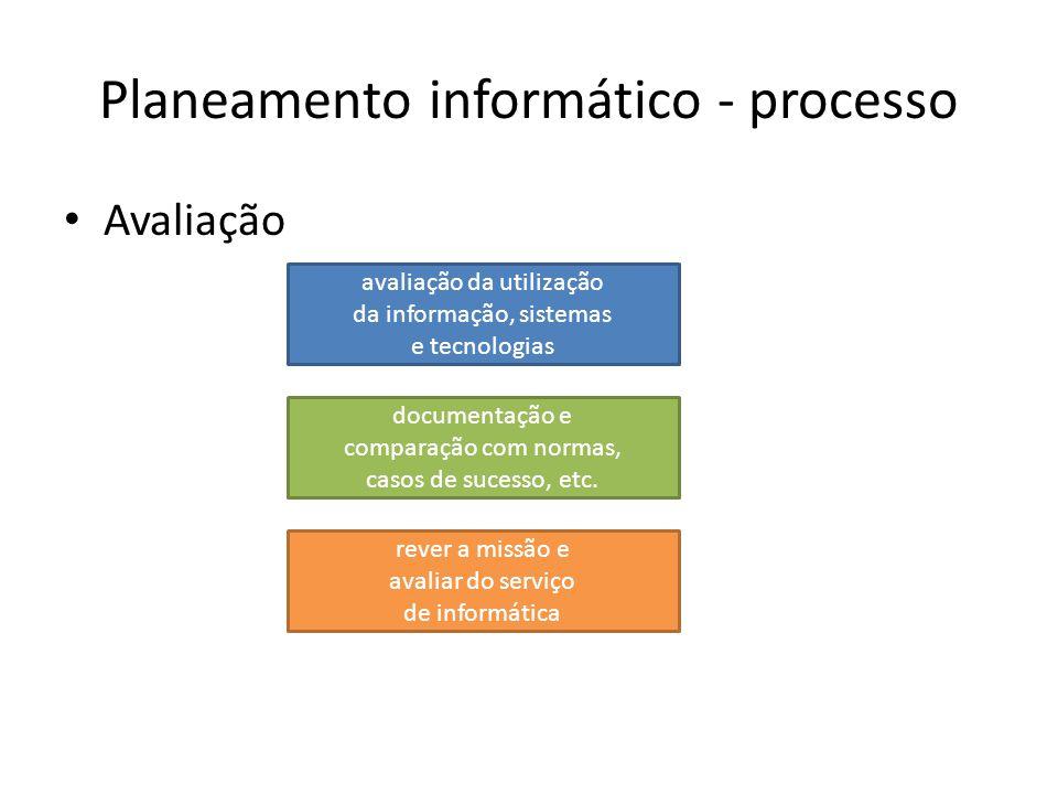 Planeamento informático - processo