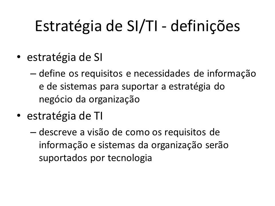 Estratégia de SI/TI - definições