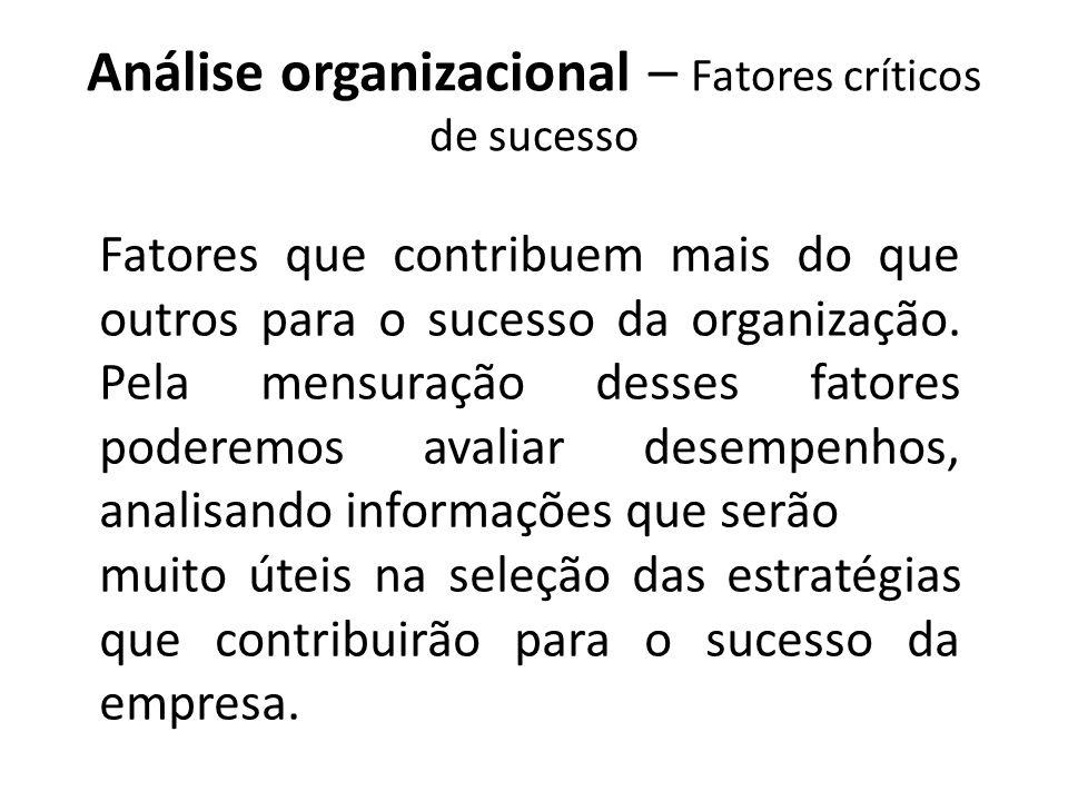 Análise organizacional – Fatores críticos de sucesso