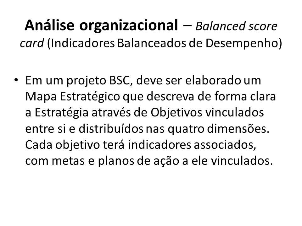 Análise organizacional – Balanced score card (Indicadores Balanceados de Desempenho)